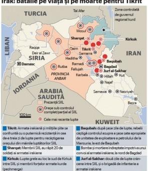irak harta