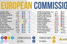 Noua-Comisie-Europeana