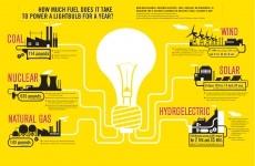 energy-comparison