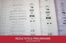 alegeri Moldova