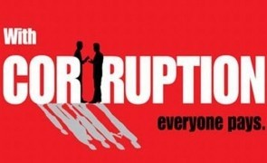 coruptie index
