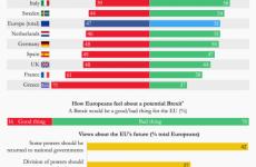 sondaj brexit