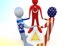 analiza turcia sua israel