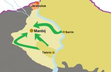 siria Manbij Jarabulus, Kobane