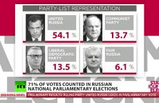 rezultate rusia