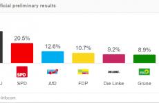 rezultate germania