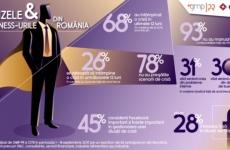 infografic crize de imagine antreprenori romani