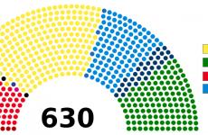 Parlament Italia alegeri 2018