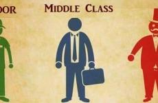 clasa mijlocie middle class