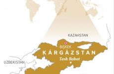 Kârgâzstan