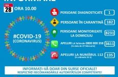 informare coronavirus bilant