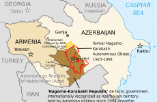 Azerbaidjan - Armenia