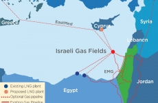 gaze israel egipt cipru