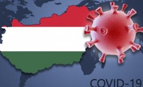 Ungaria covid-19 coronavirus