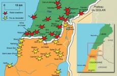 liban israel