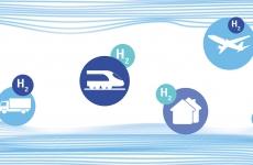 hidrogen curat