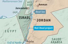 Iordania Israel